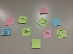 魚の絵を書くと、ほとんどの方の魚が左を向きますが、一番上の赤い付箋に描かれた魚だけは右を向いています。 これがイノベーションです。