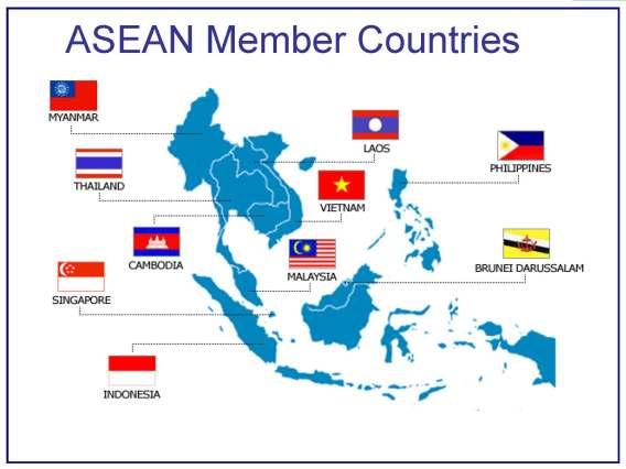 ASEAN-Member-Countries