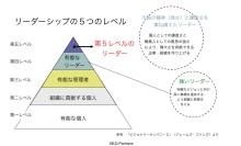 five_levels_of_leadership