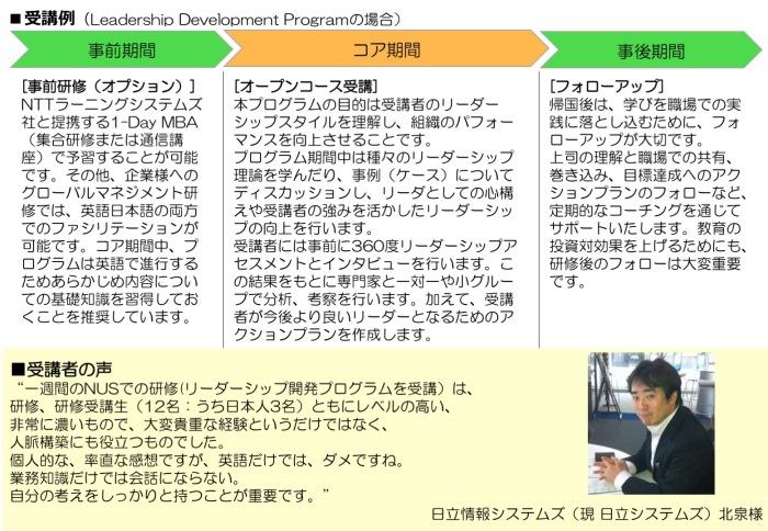 NUS Open Enrolment Programs_2017(価格有)170323
